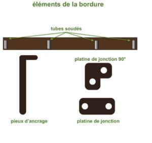 conception de la bordure acier corten
